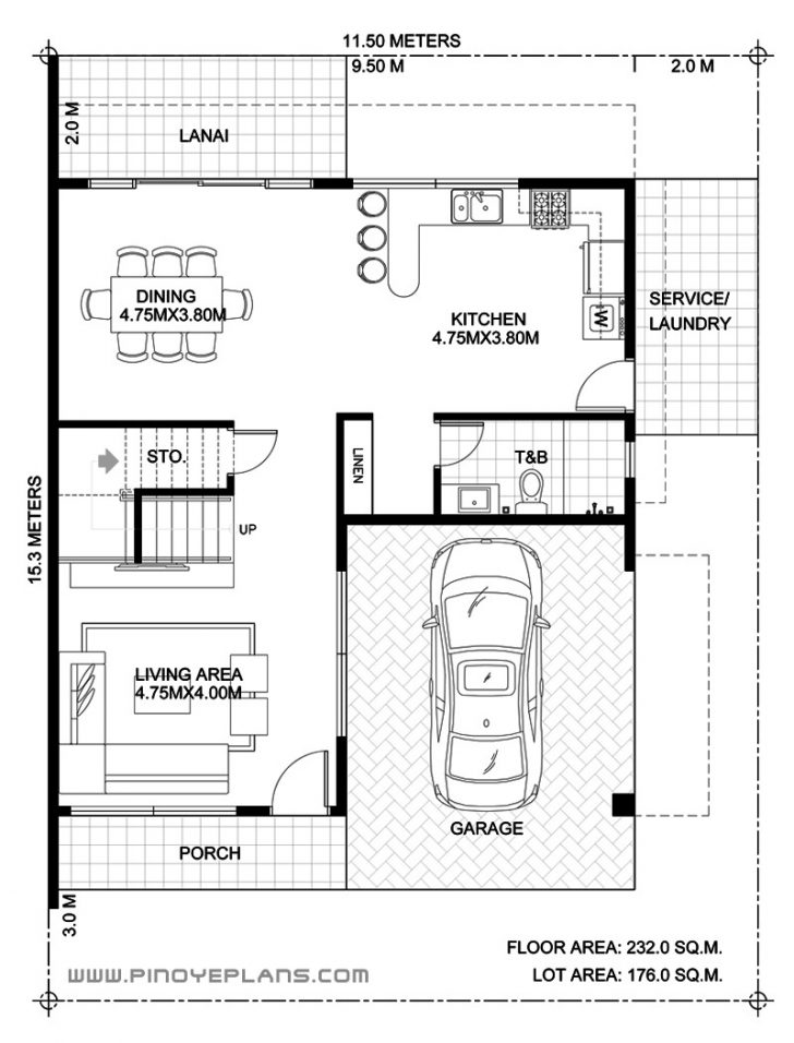 House Plans by Lot Size 2021