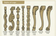 Antique Furniture Legs And Feet Inspirational 50 Amazingly Clever Cheat Sheets To Simplify Home Decorating