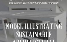 Architectural Plans For Sale Beautiful Model Illustrating Sustainable Architectural Design