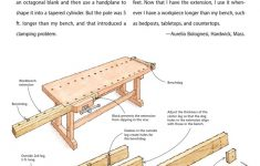 Bench Dog Extension Luxury Workbench Extensions Pdf