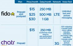 Cheap House Phone Plans Lovely Canada S New Low Cost Cell Phone Plans A Joke Expert