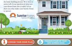 Home To Build A House New Home Decor How To Build House Step By Pdf Download Steps