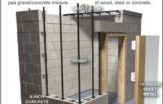 House Plans With Tornado Safe Room Awesome How To Build A Safe Strong House