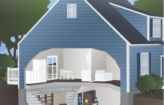 House Plans With Tornado Safe Room Awesome The High Security Shelter How To Implement A Multi Purpose