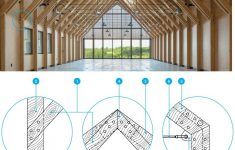 Scissor Truss Design Luxury Soaring Trusses At The Tashjian Bee And Pollinator Discovery