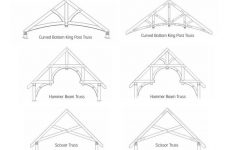 Scissor Truss Design Unique Dual Pitch Truss Design Kumpalorkersydnorhistoric