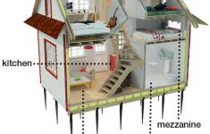 Tiny House Plans For Families Luxury 9 Adorable Tiny Home Plans And Designs For Fun Weekend