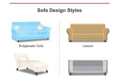 Antique Furniture Styles Explained Awesome 25 Styles Of Sofas & Couches Explained With S