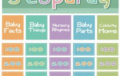 Baby Shower Jeopardy Template Best Of The Easiest & Cutest Baby Jeopardy With Answer Key