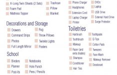 Bed Bath Beyond College List Lovely College Packing Checklist