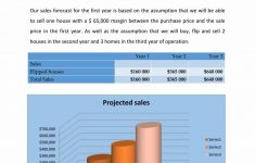 Business Plan For Flipping Houses Fresh Business Plan Template Lipping Houses Example Ree For