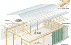 Diy Home Building Plans Unique Do It Yourself Pole Barn Building Diy