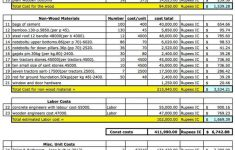 Estimated Cost To Build House Plans Luxury Spreadsheet Home Construction Bud Printable Excel New Xls