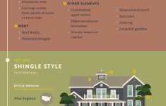 House Design Styles List Awesome What Style Is That House Visual Guides To Domestic