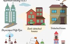 List Of Different House Styles Elegant Different Types Houses List House Types With