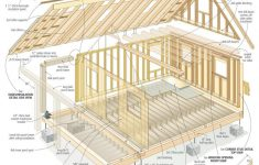 Small Wooden House Plans Fresh Cabin Building Designs Benjo