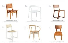 Antique Furniture Leg Styles Elegant Achieving The Effortless Expensive Style Furniture