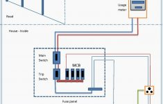 Electrical Wiring House Plans Lovely House Wiring Rules