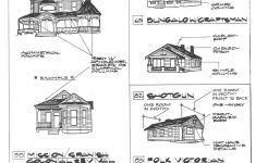 Home Architecture Styles Images Elegant Architectural Styles