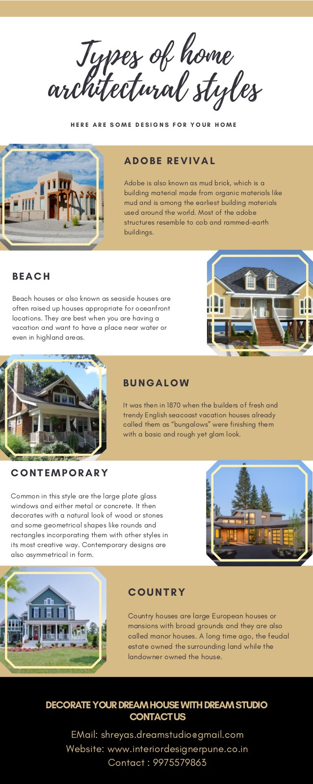 Home Architecture Styles Images 2020