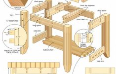 House Plans For $150 000 Best Of How To Launch Your Own Woodworking Business For Under $1000