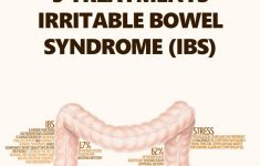 Tan Stool Ibs Lovely 5 Causes & 5 Treatments – Irritable Bowel Syndrome Ibs