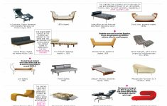 Antique Furniture Sofa Styles Best Of A Short History Of The Fainting Couch