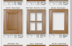 Cabinet Door Replacement Inspirational Mdf Replacement Cabinet Doors Cabinet Home Design Ideas