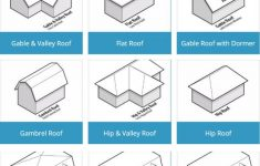 Different Kind Of House Design Best Of 36 Types Of Roofs Styles For Houses Illustrated Roof