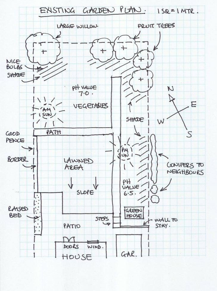 Draw Up House Plans 2021