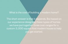 How Much Does A Modern House Cost Luxury Free Report How Much Does It Cost To Build A Modern House