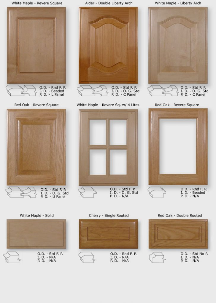 Lowes Cabinet Doors 2020
