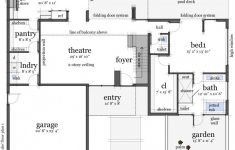 Modern House Plans With Pool Fresh Home Design Modern House Plans With Swimming Pool Endear