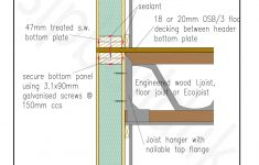 Structural Insulated Panels House Plans New What Are Sips