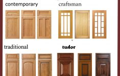 Types Of Kitchen Cabinet Doors Luxury Bathroom Kitchen Cabinet Door Styles