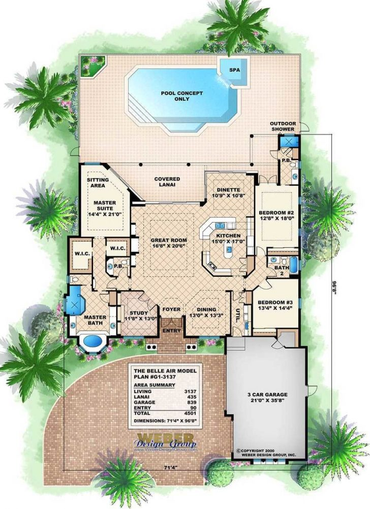 Waterfront House Plans Designs 2020