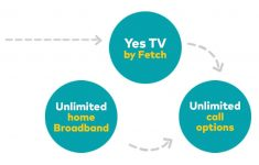 Cheapest House Phone Plans Lovely Home Phone Plans Optus
