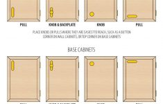 How To Fix A Cabinet Door Best Of Pin On Br Welborn