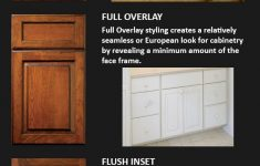 Overlay Cabinet Doors Luxury With Frameless Cabinets You Can T Have Partial Ol Or Inset