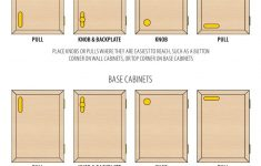 Where To Put Knobs On Cabinet Doors Elegant How To Replace Cabinet Knobs With Handles – Rok Hardware
