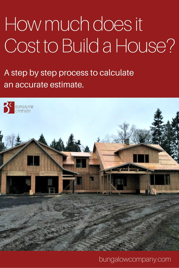 What does it Cost to Build a House