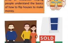 House Flipping Business Plan Awesome House Flipping Business Plan By Flipping Houses Investment