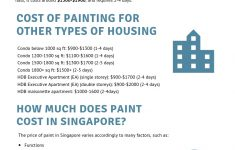 1600 Sq Ft House Cost Luxury Painting Cost Guide 2019 Hiring A Professional Painter