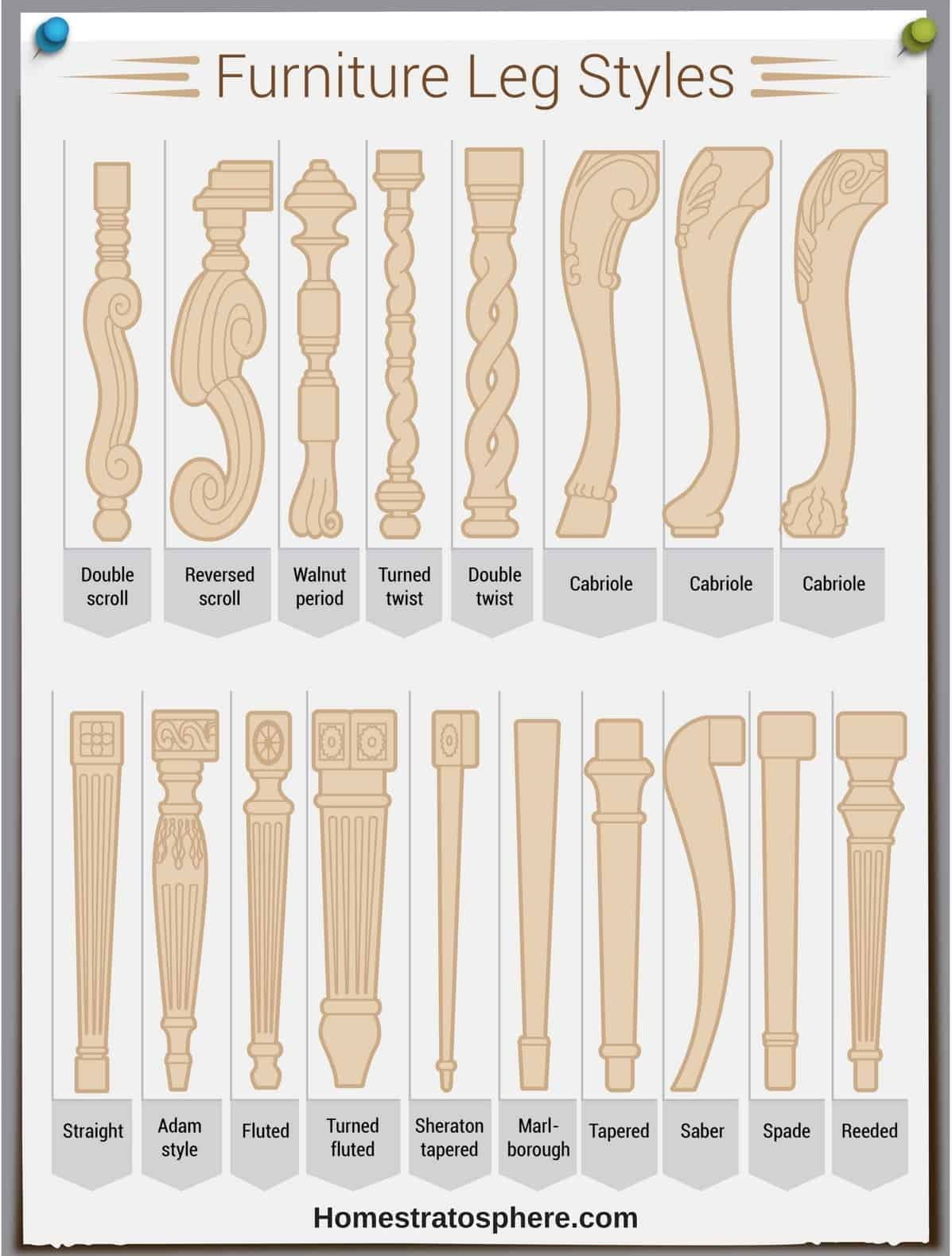 furniture leg styles infographic