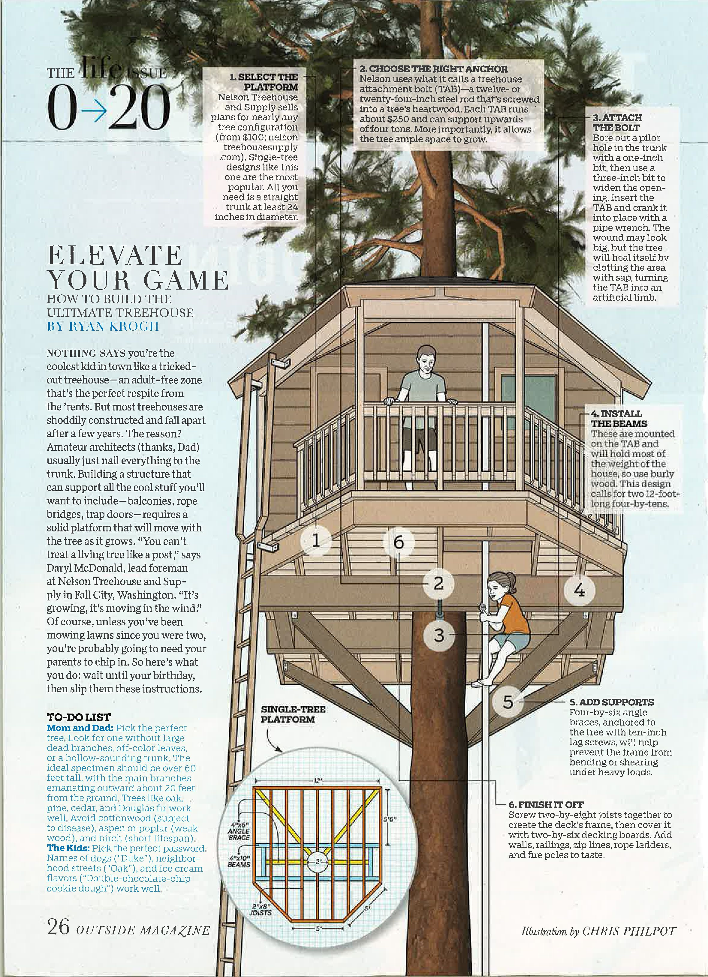 Best Tree House Plans New 21 Unbeliavably Amazing Treehouse Ideas that Will Inspire