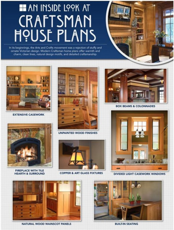 House Plans with Pictures Inside 2020