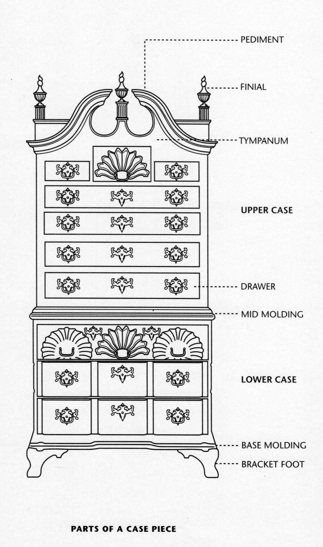 Identifying Antique Furniture Styles Inspirational Parts Of A Case Piece