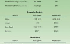 In House Dental Insurance Plans Fresh Financial Options — Moran Prairie Dentistry