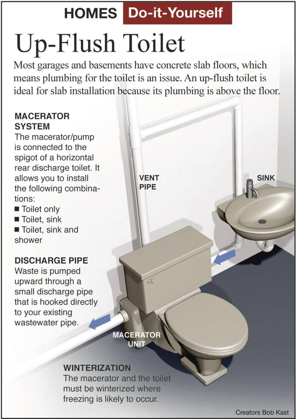 Upflush toilet Installation Unique Install A toilet In A Work area with No Drain
