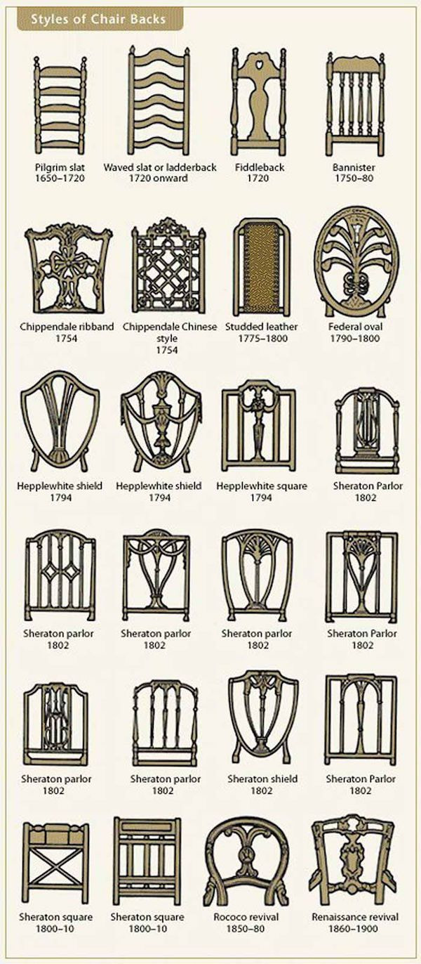 chair back styles